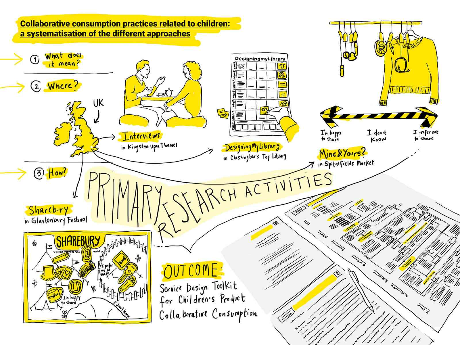 Service Design Toolkit for Collaborative Consumption of Children's Products - By Maria Fernandez Marinovic