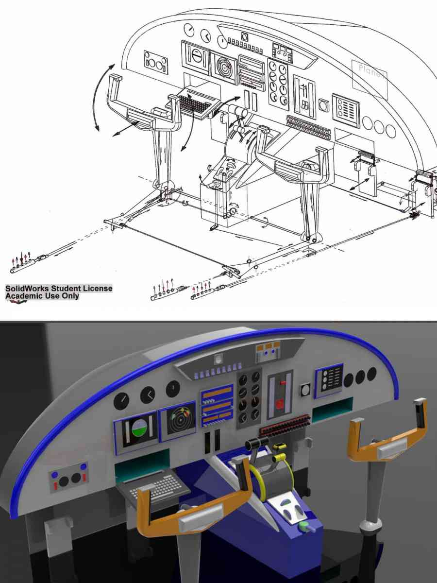 Cockpit - Diagram to show control connections and final render